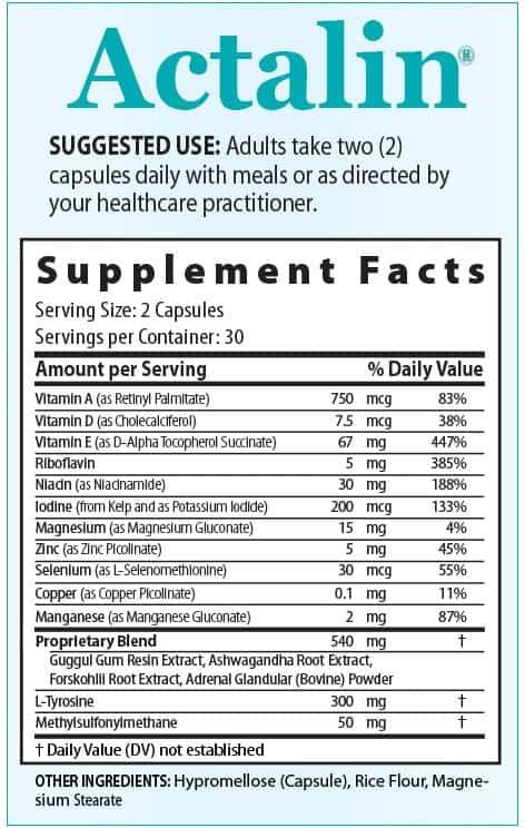 Actalin Ingredients