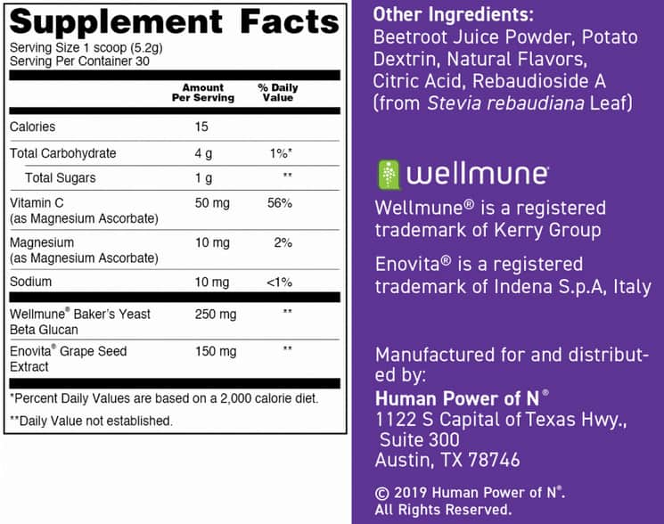 SuperBeets Supplements Facts