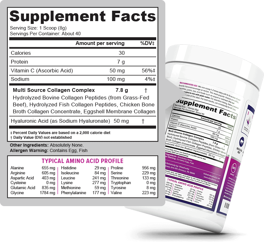 Vitauthority Supplements Facts